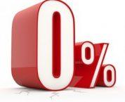 Các trường hợp tính thuế suất GTGT 0% theo quy định