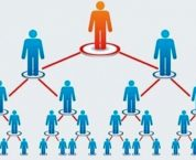 Điều kiện kinh doanh đối với hoạt động bán hàng đa cấp