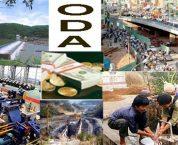 Hoàn thuế giá trị gia tăng đối với dự án ODA theo quy định pháp luật