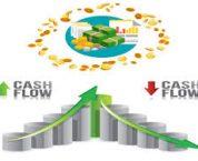 Báo cáo lưu chuyển tiền tệ là gì? Nội dung của báo cáo lưu chuyển tiền tệ