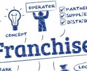 Nhượng quyền thương mại và các quy định liên quan